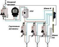 Электропроводка на даче город Белово