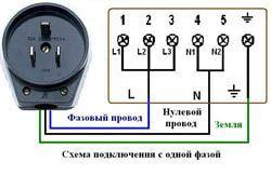 Подключение электроплиты в Белово. Подключить электроплиту